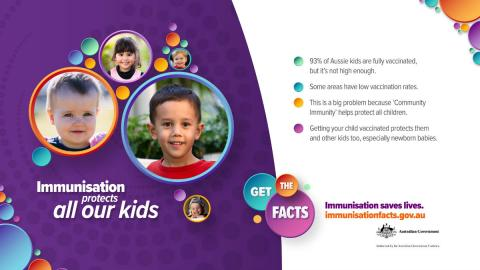 Immunisation protects all our kids infographic